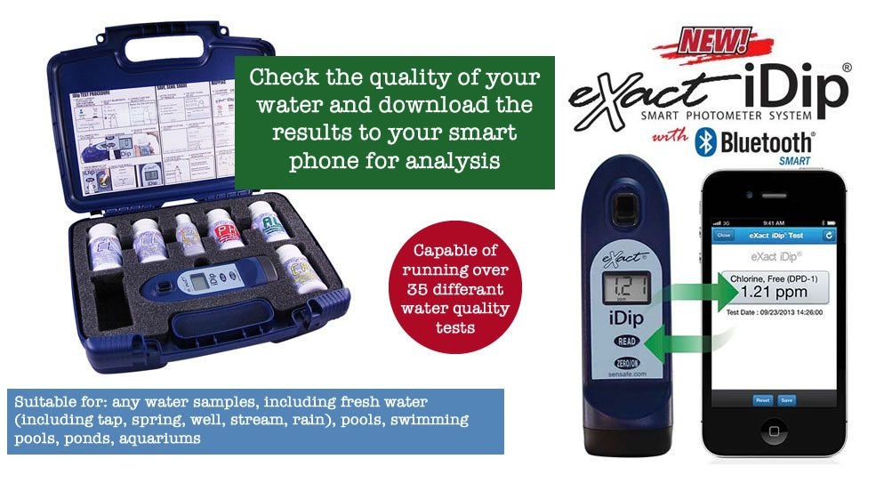 Drinking Water Test Kits & Water Quality Testing Kits, pH