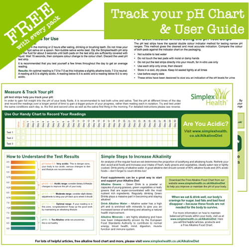 pH Test Strips 4.5 - 9.0 (200 strips) for Urine & Saliva